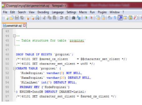 Gb. 5 File Pemerintah.sql di notepad ++